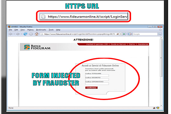 Phishing Scam Spam Email Fake Prize Announcements Web Trojans